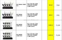 NEW Product !!! wifi p2p wireless ip camera kit 4CH NVR Multifunction Digital CCTV ipcam NVR KIT