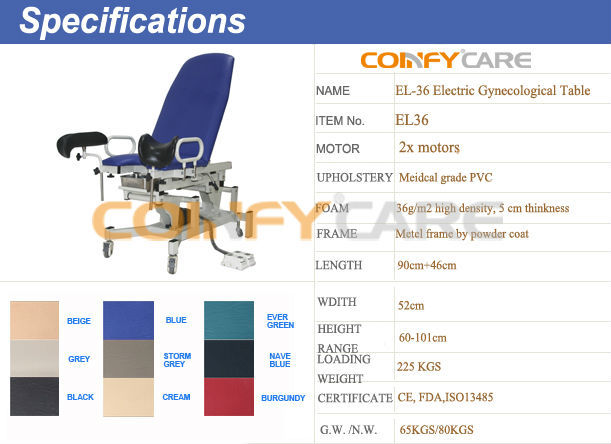 COINFY EL36 medical instrument surgical