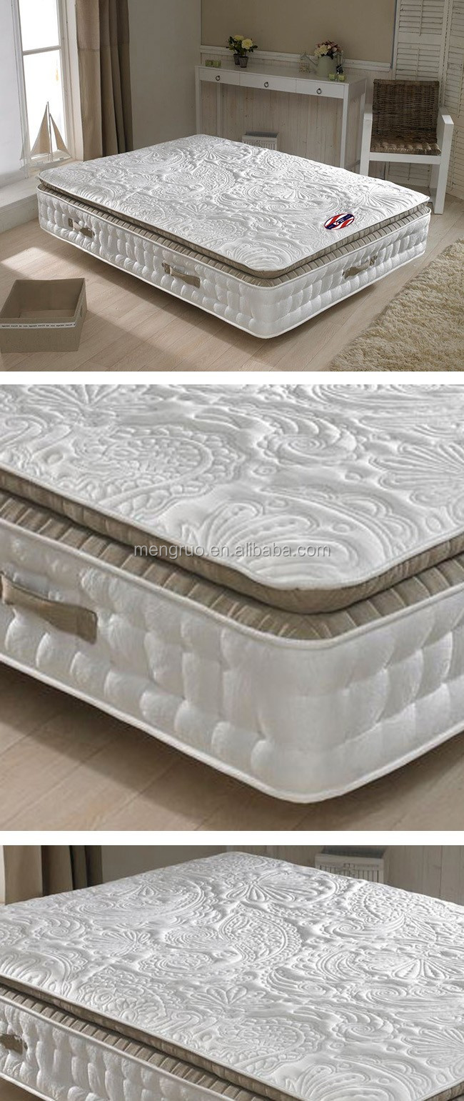 spring coil mattress from china