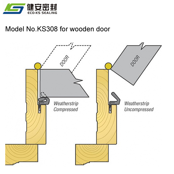 AAMA approved insert Kerf seal weatherstipping/weatherseal for door line  jamb/frame/threshold Seal, View weatherstrip, eco-ks Product Details from