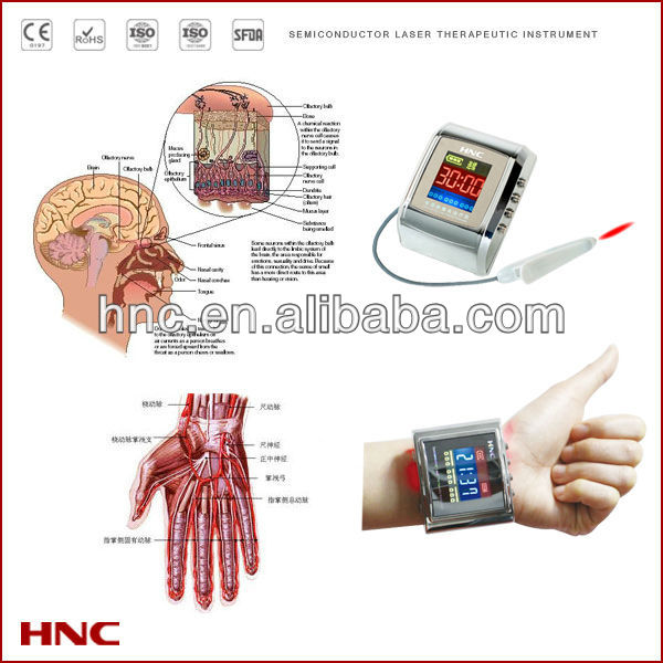 650nm low intensity laser therapy HY30-D wrist type laser medical treatment