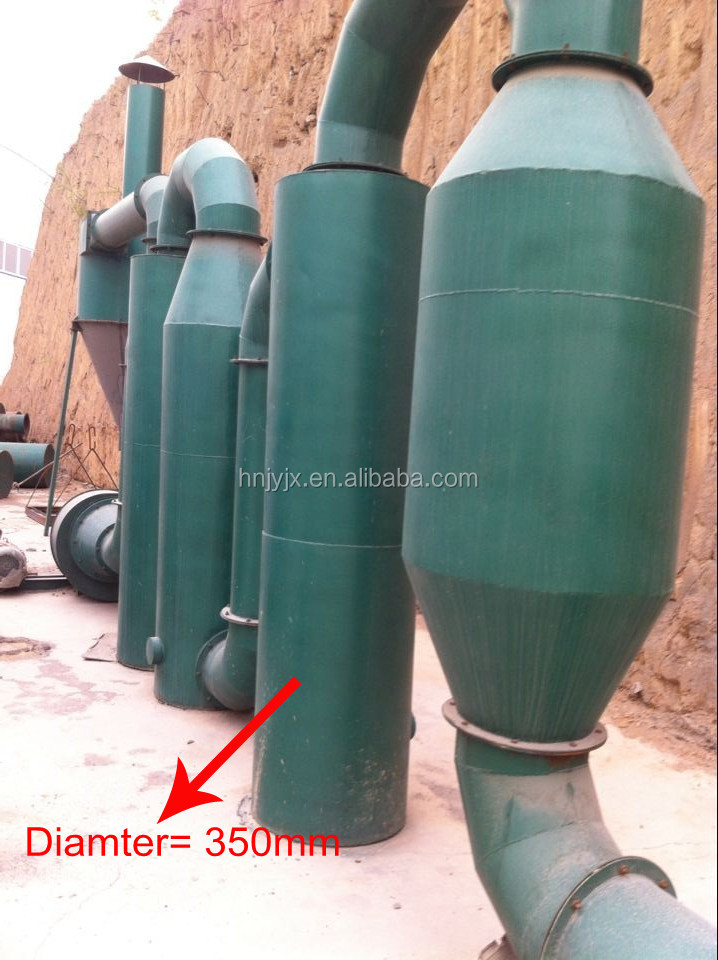 sawdust dryer for drying wood chips C it can be used to dry biomass materials such as sawdust, wood chips, crop  stalks, grass, leaves  drum type sawdust dryer is a common type drying  machine.