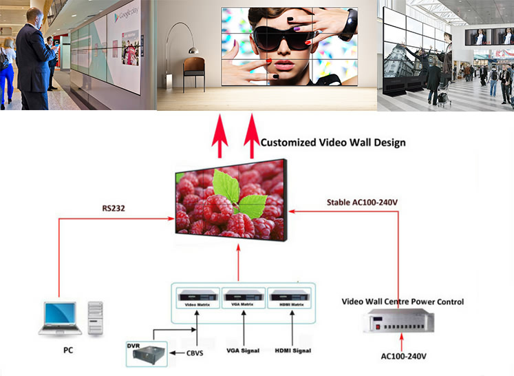 Tv Cctv Video Wall Lcd Panel Super Bezel 39mm Lcd Video Wall