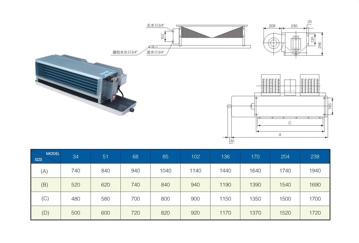 Giá thấp cuộn dây quạt/trần tiếp xúc với đơn vị cuộn dây quạt/Trung Tâm điều hòa không khí ống đồng sưởi ấm làm mát cuộn dây quạt đơn vị