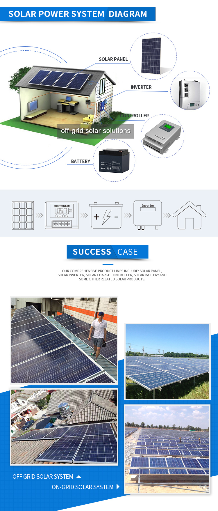 Wholesale Cheap Solar System AGM 250ah Battery For Solar System