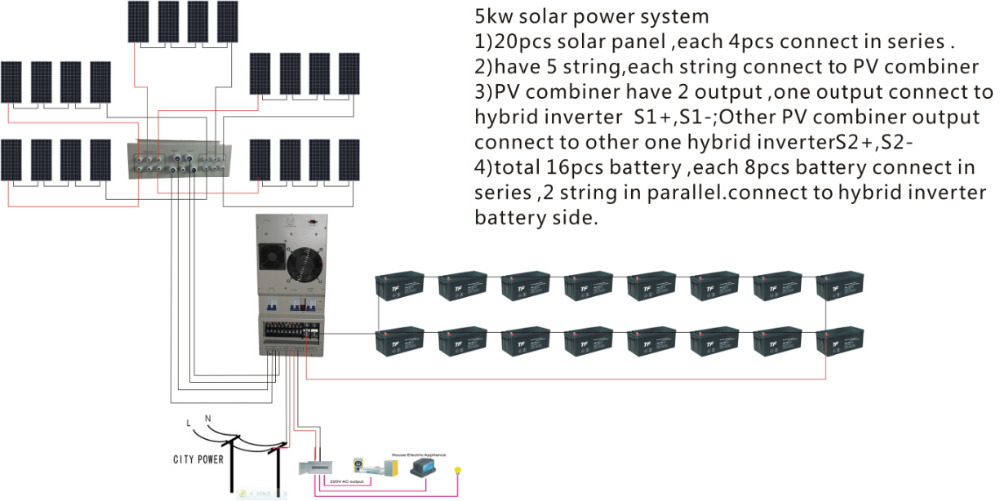 5kw whole house solar power system roof and ground solar system 3kw 2kw off grid