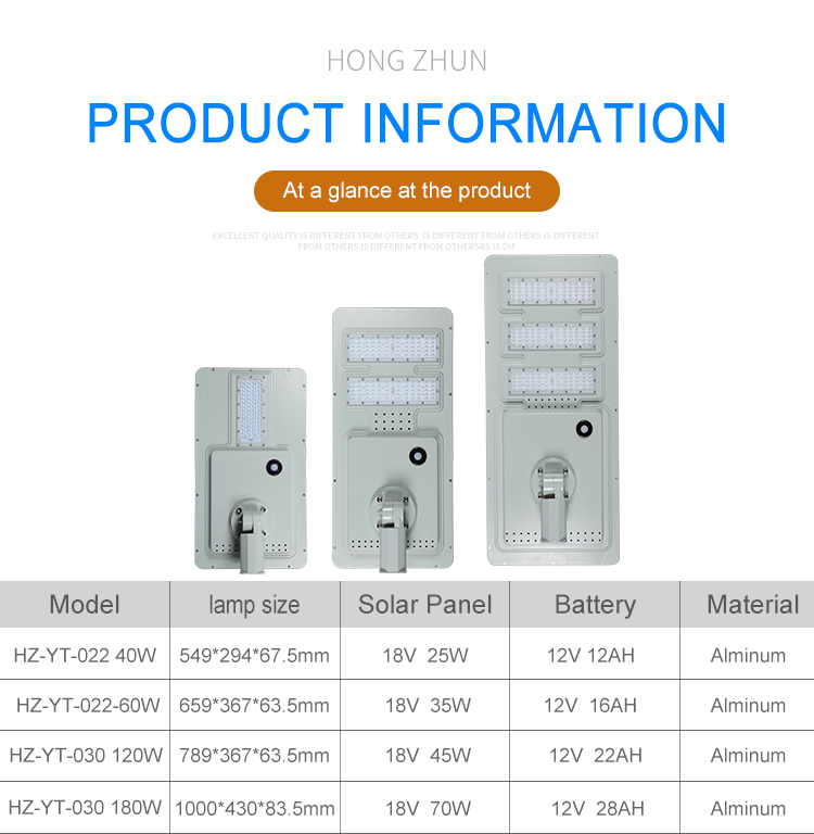 Ip65 outdoor waterproof smd Aluminum 40w 60w 120w 180w all in one integrated solar led streetlight
