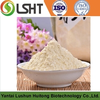 China Manufacturer Non-GMO 80% pea protein powder in bulk for nutrition bar