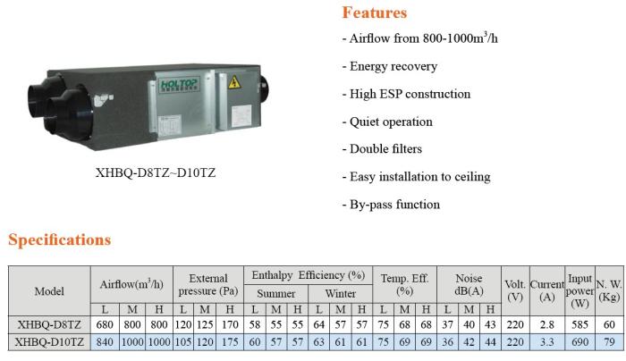 Warmte-energie herstel verse ait unit lucht-lucht warmtewisselaar erv unit