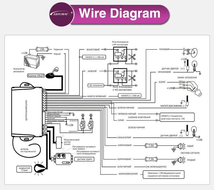 Spy car alarm wiring diagram images