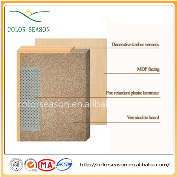 Heat insulation fireproof board vermiculite board for wood for Fireproof wall insulation