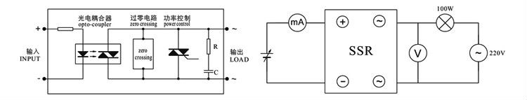 Zero Crossing Type Ac Solid State Relay Symbol Ssr-40da Factory ...