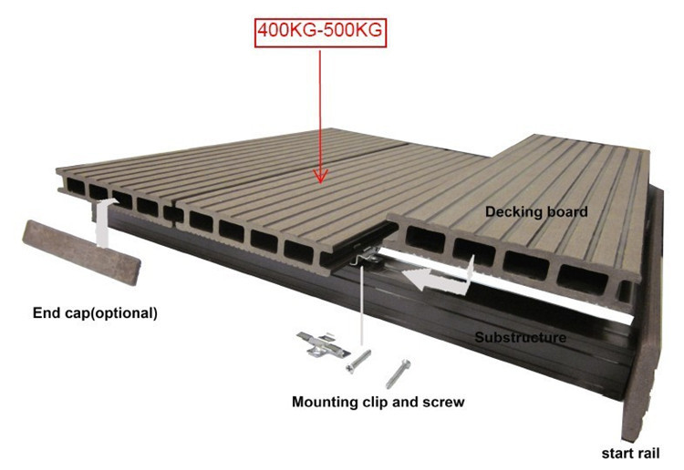 Anti Uv Wpc Decking China 28 Images Outdoor