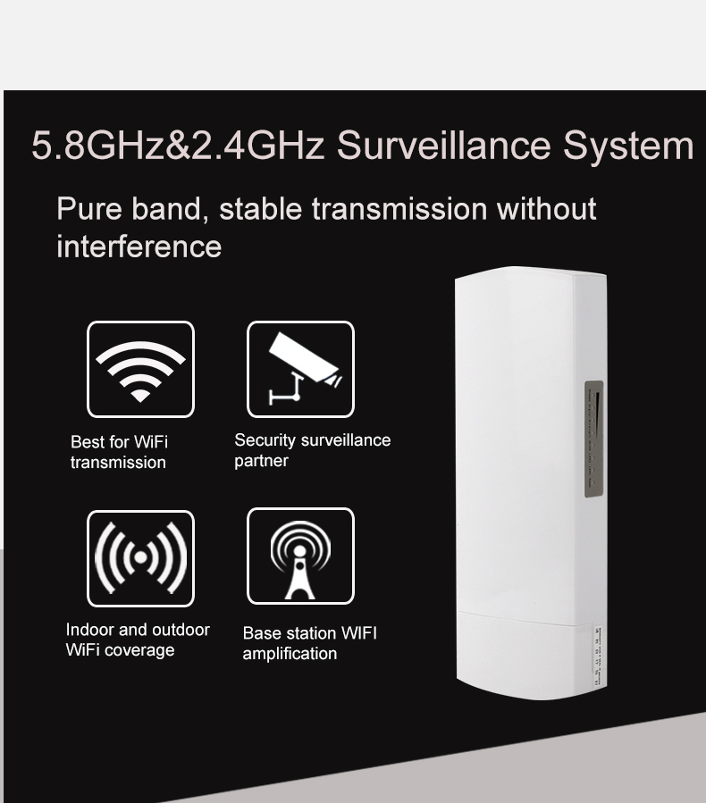 ODM OEM 5,8 Ghz & 2,4 Ghz 300 Mbps Wifi Router Outdoor CPE/High power outdoor 5 ghz CPE für PTP PTMP/Wireless Outdoor 5,8 ghz cpe wifi
