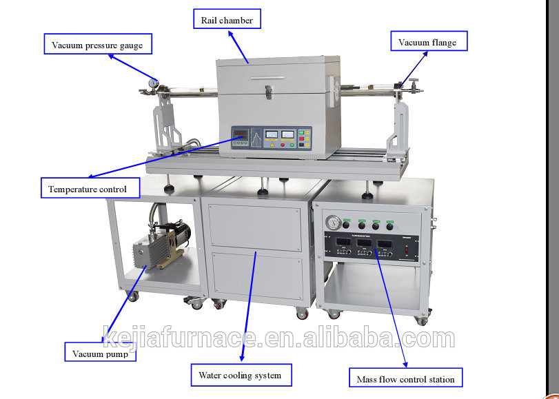 Cvd Machine Small Pvd Coating Machine Furnace For Fuel