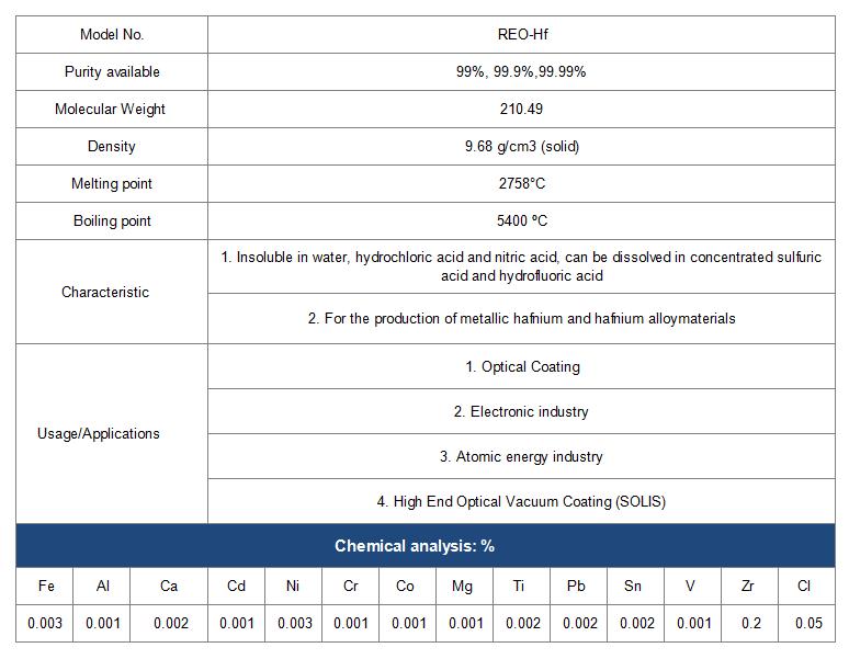 Buy Hafnium Oxide Low Price HfO2