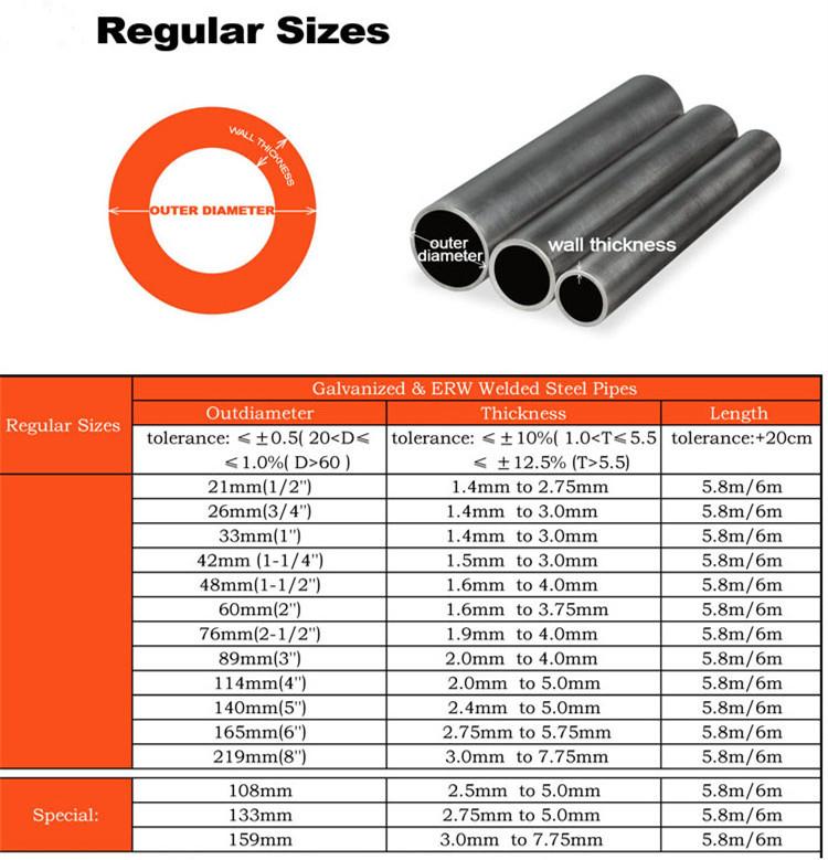 3 Inch Schedule 80 Galvanized Pipe Gi Pipe Price List