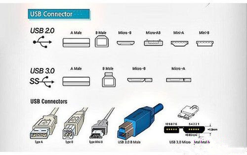 Pcer yutu pvc nickel plated usb 20 printer cable buy usb port 20 pcer yutu pvc nickel plated usb 20 printer cable asfbconference2016 Image collections
