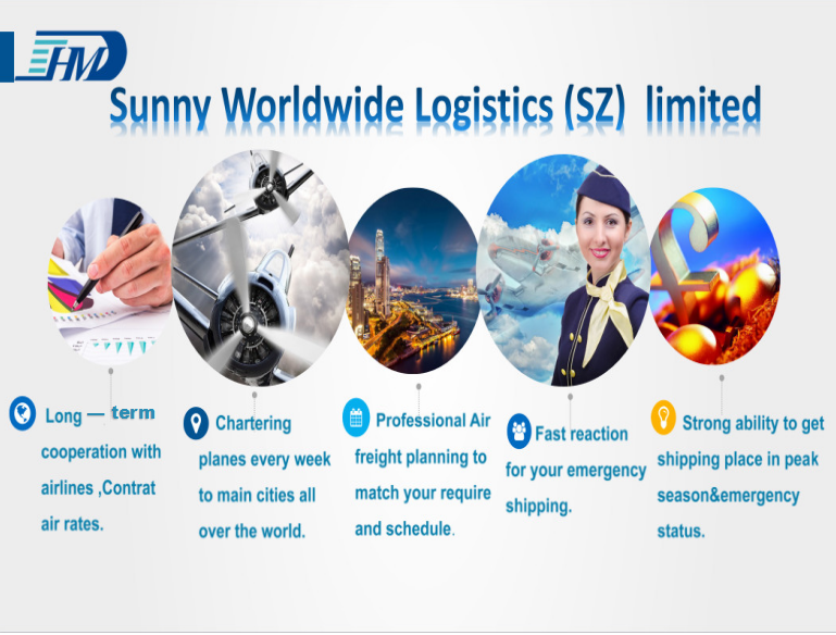 From China To Islamabad Pakistan Air Cargo Freight Door To Door Delivery  Service - Buy Air Freight,Air Freight From China,From China To Islamabad