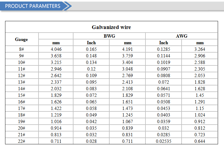 Galvanized Iron Gi Wire Price Per Kg Buy 3 5mm