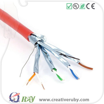 Low Db Loss Cheap High Speed Network Cable Connector Types Cat5e