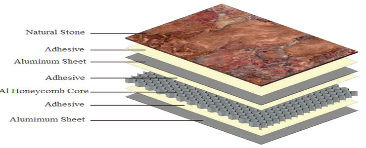 Foil Faced Plywood ~ Aluminum foil thickness mm granite