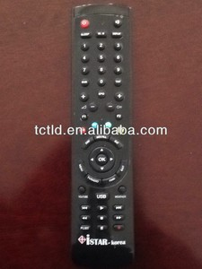 remote for electric meter