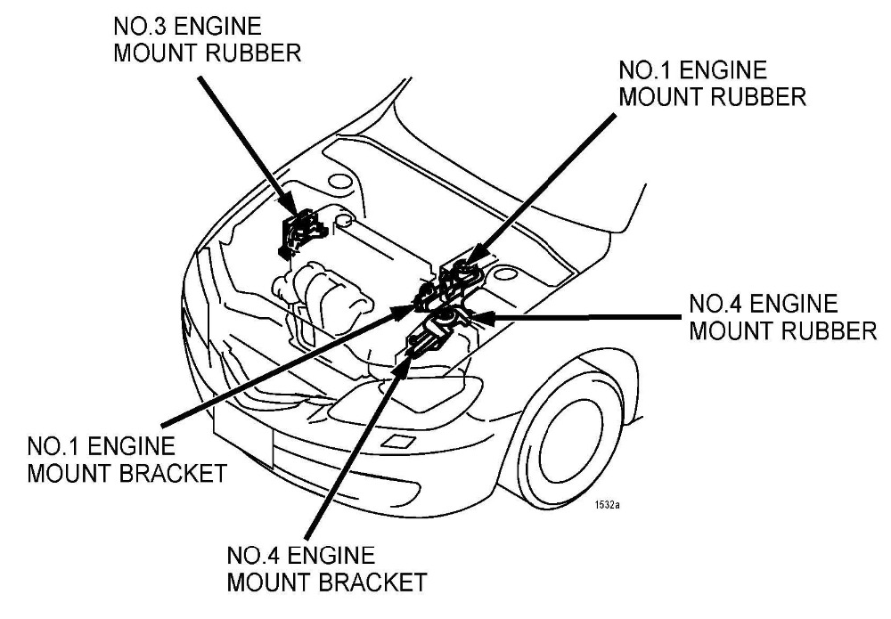 Wiring Diagram For A Peugeot 206