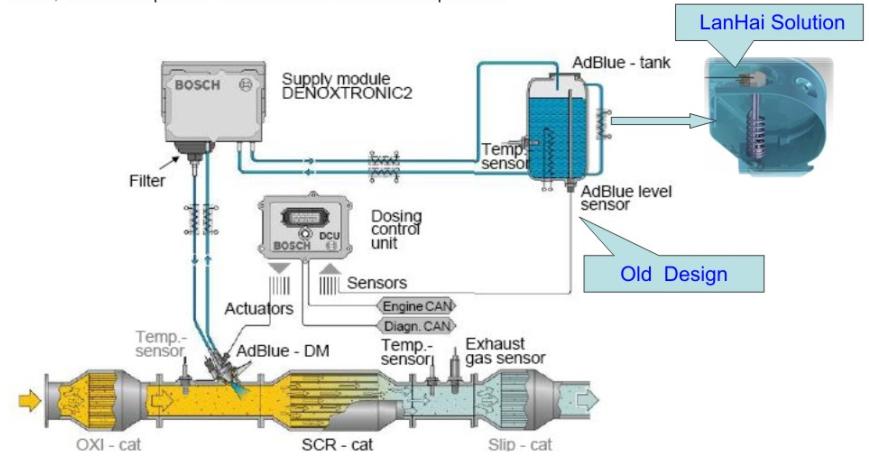 Diesel Engine Scr System Urea Tank Buy Urea Tank Diesel