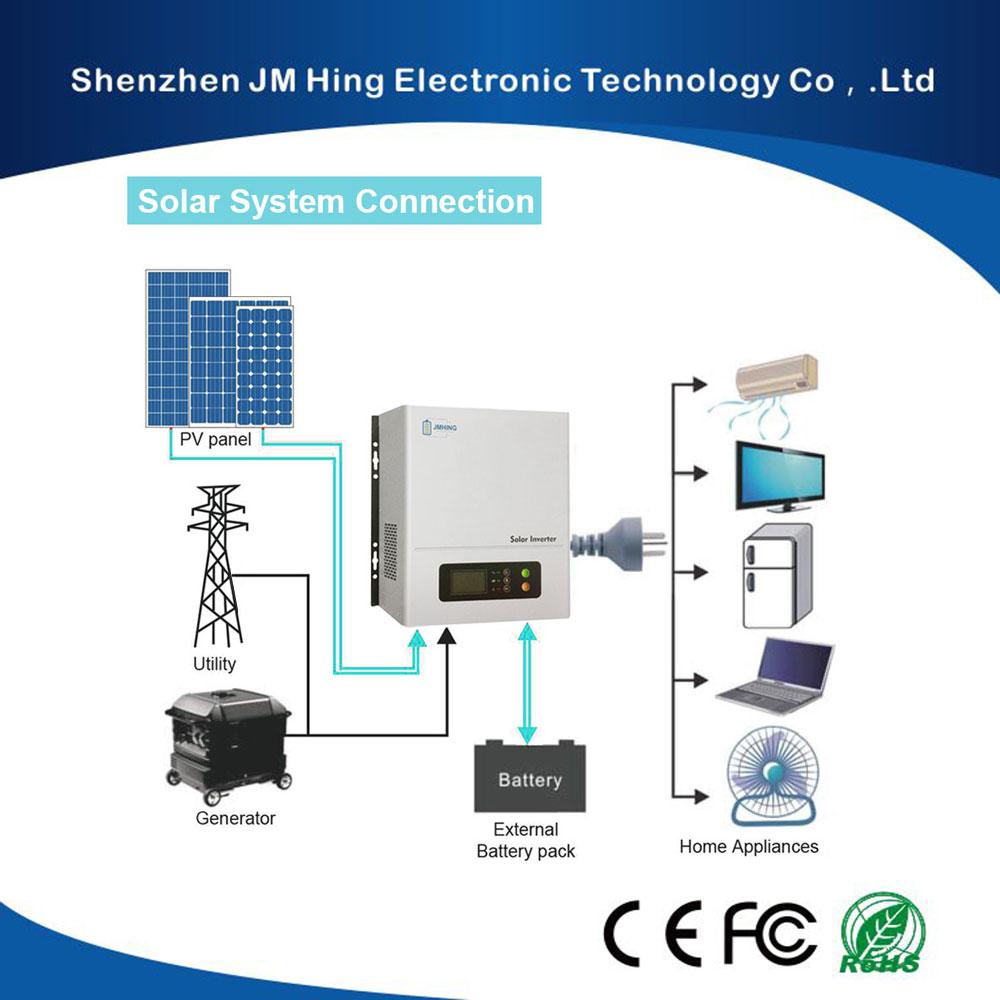 off grid hybrid power systems, off grid hybrid power systems, Wiring diagram