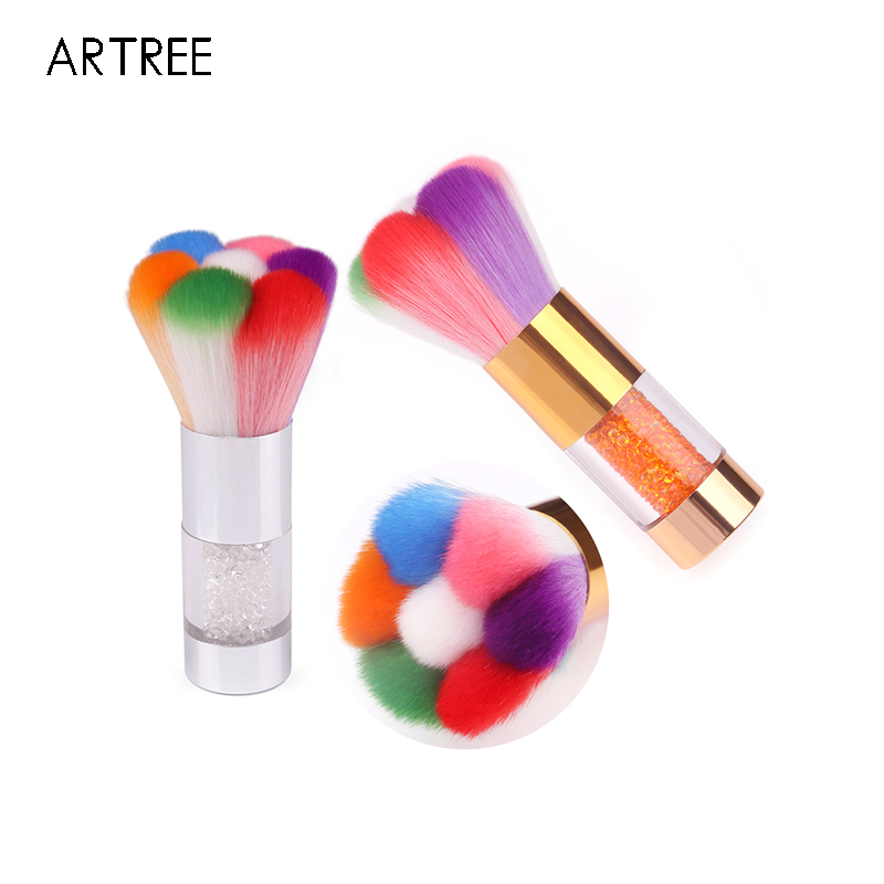 Nail Dust Brush, Nail Dust Brush Suppliers and Manufacturers at ...