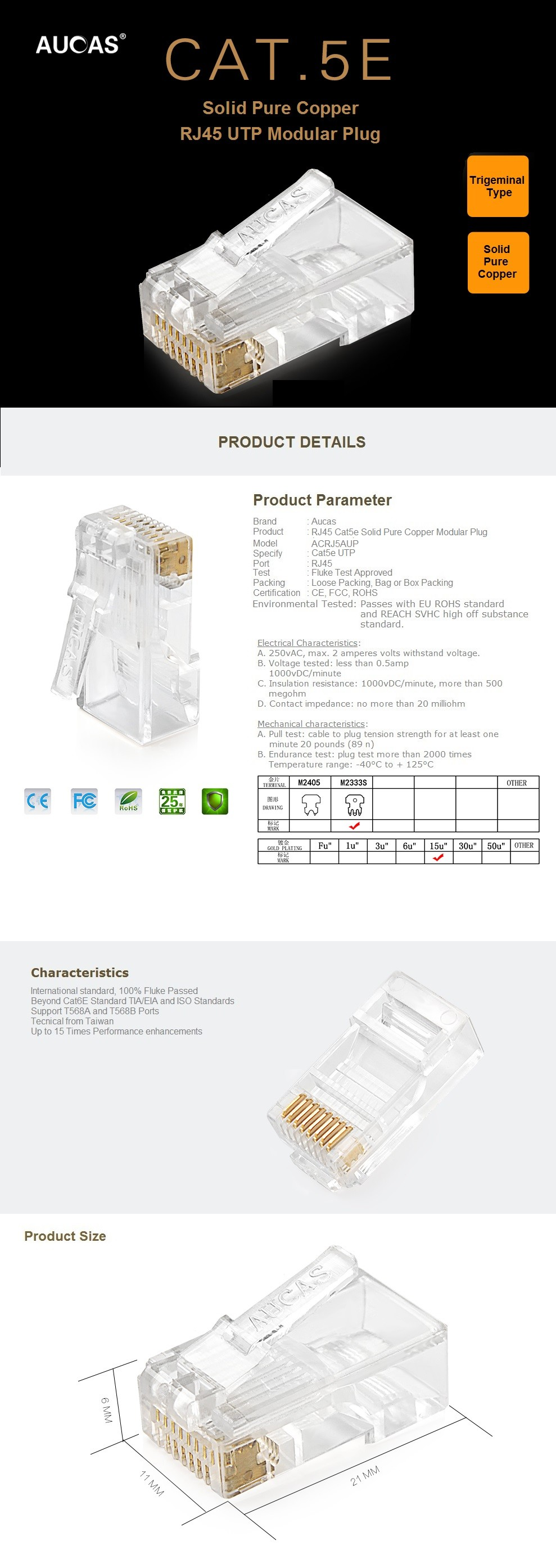 Phenomenal Cat 6E Cat 5 E Utp Rj45 Module Plug With Cat5 Cable Wiring Cover Wiring Digital Resources Remcakbiperorg