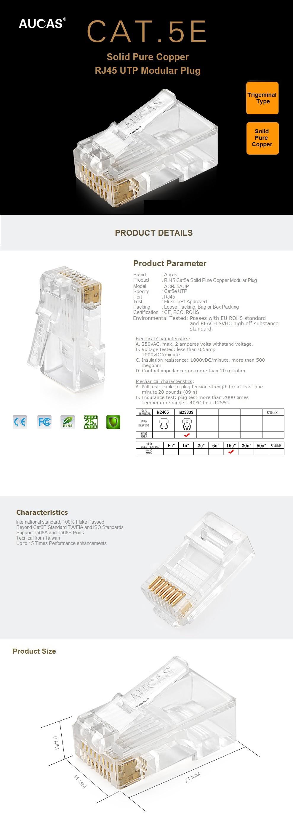 Superb Cat 6E Cat 5 E Utp Rj45 Module Plug With Cat5 Cable Wiring Cover Wiring 101 Relewellnesstrialsorg