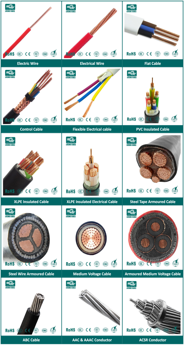 2.5mm BV housing wire electric cable wire price