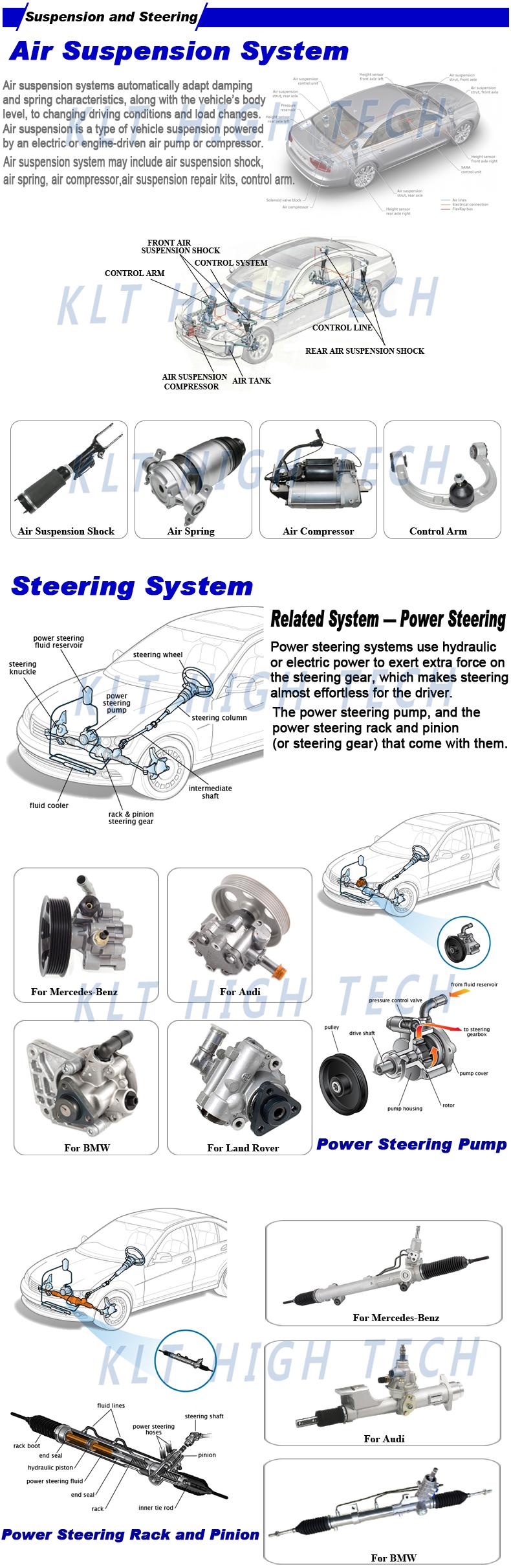 Air Suspension Repair Kits Rear Left Mercedes W211 Air Spring Bag Airmatic  Shock Bellow 2113200725 A2113200725 2113201525 - Buy 2113200725,Air Spring