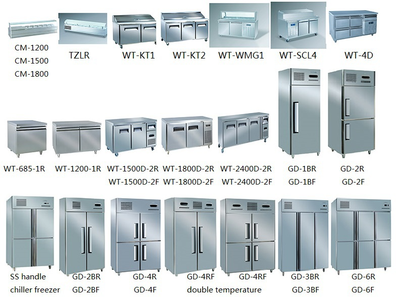 Freezer doors prices wonderful double hinged door pur for Perfect kitchen equipment