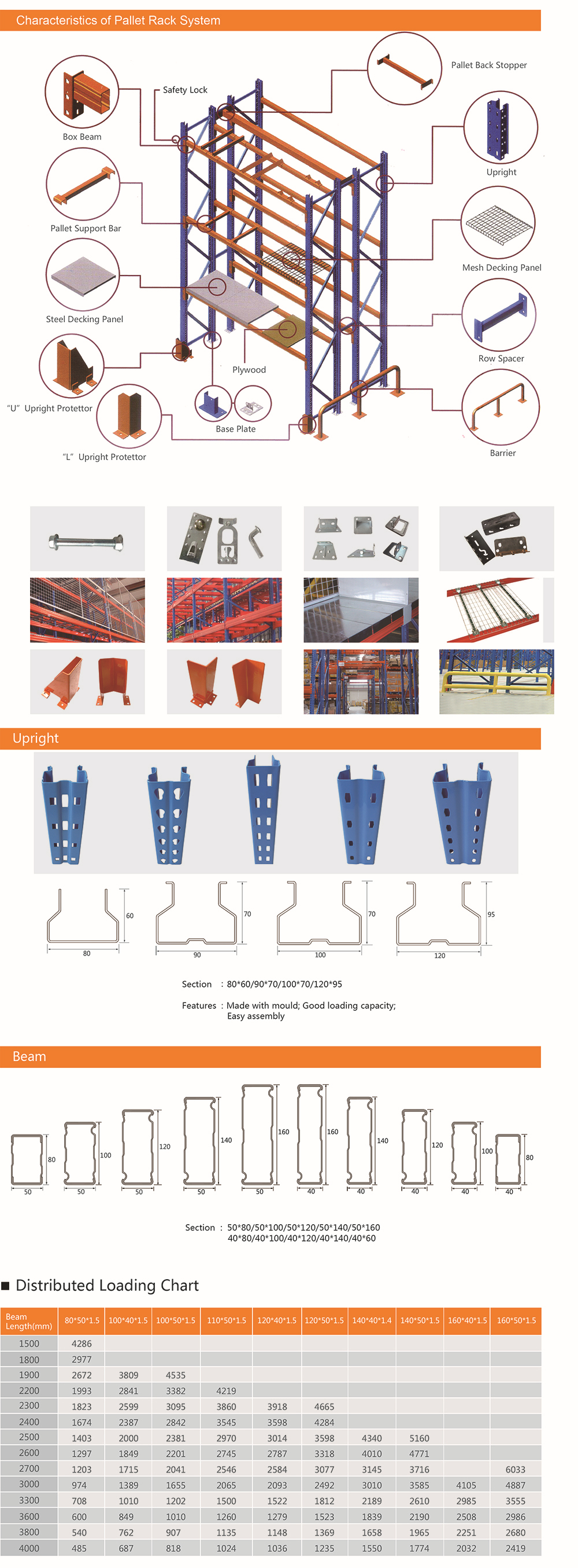Popular style selective light duty welded pallet racking system and shelving