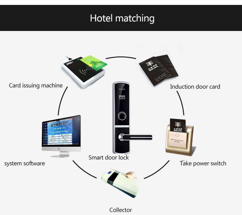 Good Management Model Low Voltage Supplying Electronic RFID Cards Hotel Door Lock