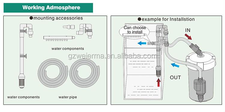 Sunsun Aquarium Hw-603 Media Filter Activated Carbon Filter
