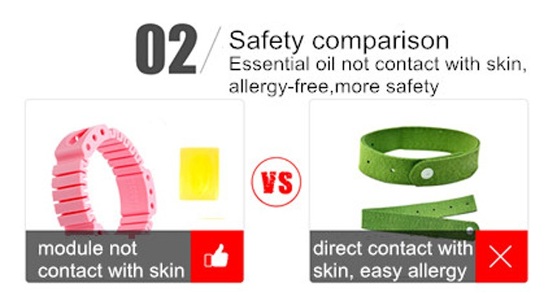 Bugout Pod Mosquito Repellent Bracelet for Using Outdoor