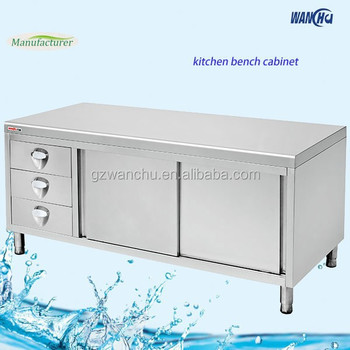 Stainless Steel Commercial Storage Cabinet In Philippines ...