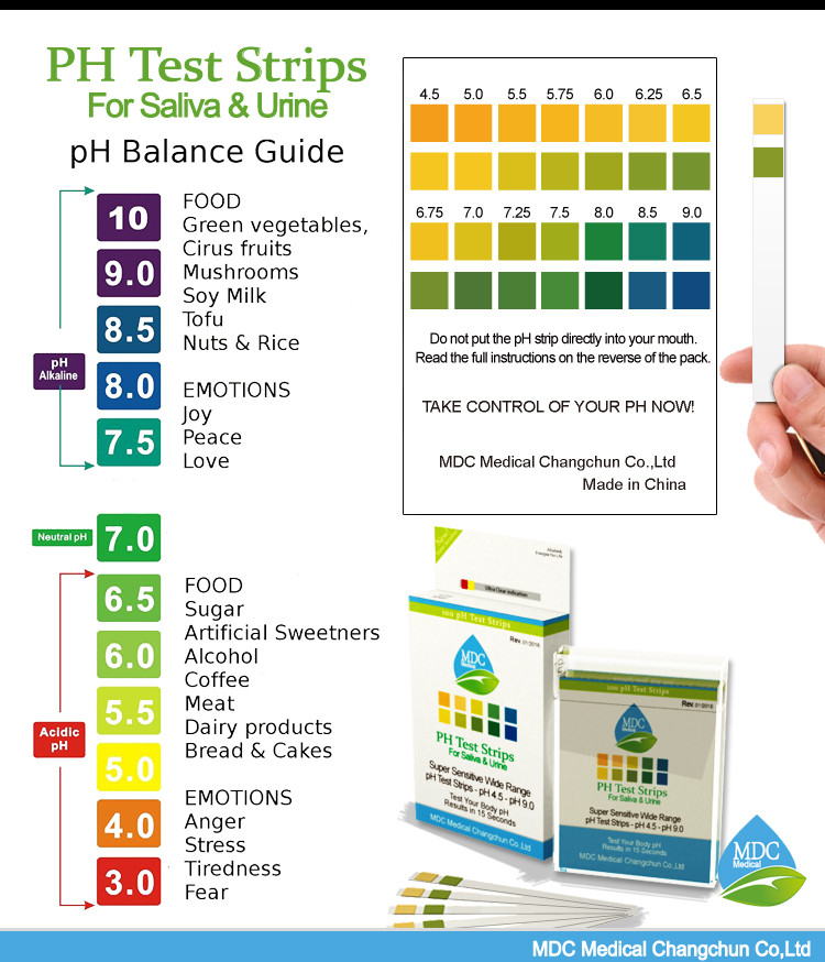 where can i buy ph paper strips Buy wholesale supplies  ph test strips - paper roll (33 reviews)  our paper roll ph strips are economical & easy to use when testing the ph of your handmade .