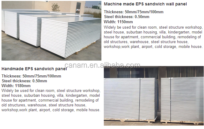 CANAM- Customized 20ft prefabricated container house