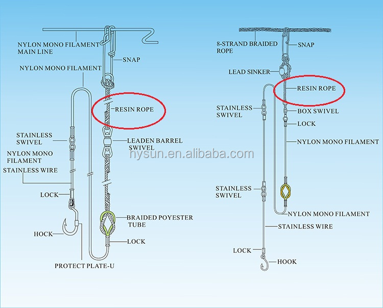 Polyester Branch Line For Longline Fishing