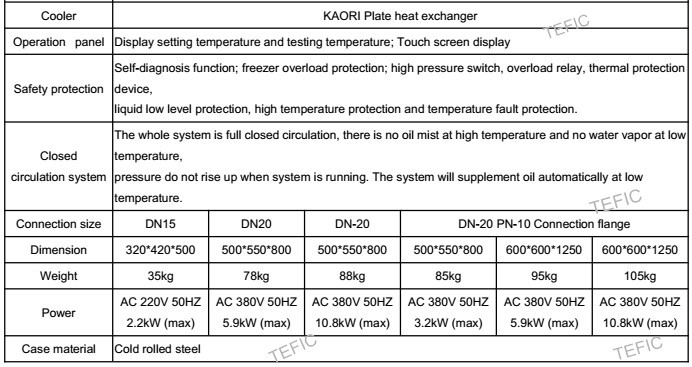 UC heating circulator technical parameter 2 .jpg