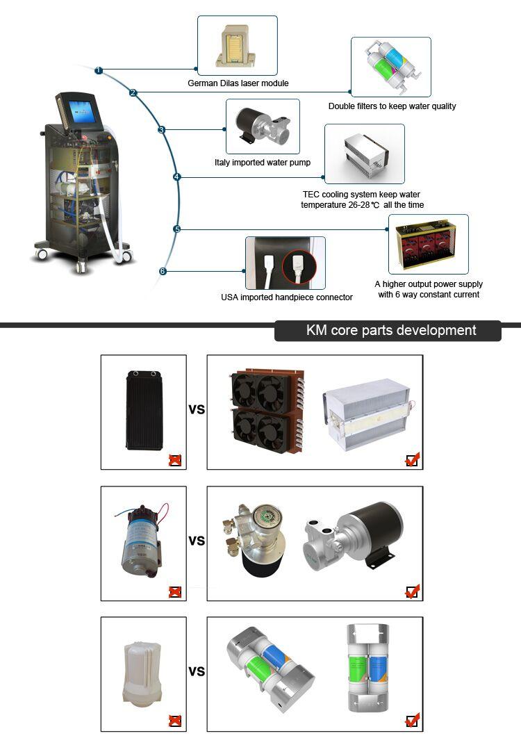 TUV ISO approved 1200W alma soprano ice Titanium platinum/ alexandrite laser hair removal machine price / laser 755 808 1064