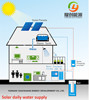 Automatic operation solar power water pump system 10KW daily water discharge 10-100 cubic meter
