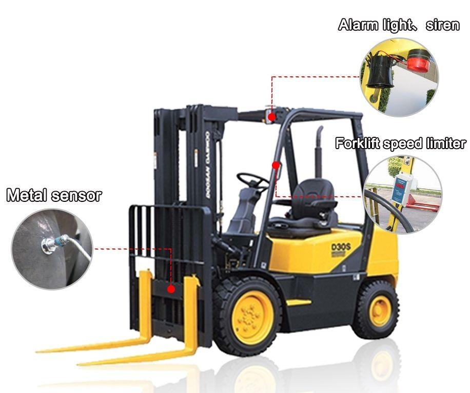 Hyster Forklift Spare Parts Forklift Over Speed Alarm Buy Hyster Forklift Spare Parts Forklift Over Speed Alarm Forklift Truck Over Speed Alarm For
