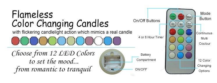 Hot selling wholesale religious led pillar candles