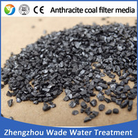 High carbon content steel Making Carbon Additive calcined Anthracite Coal